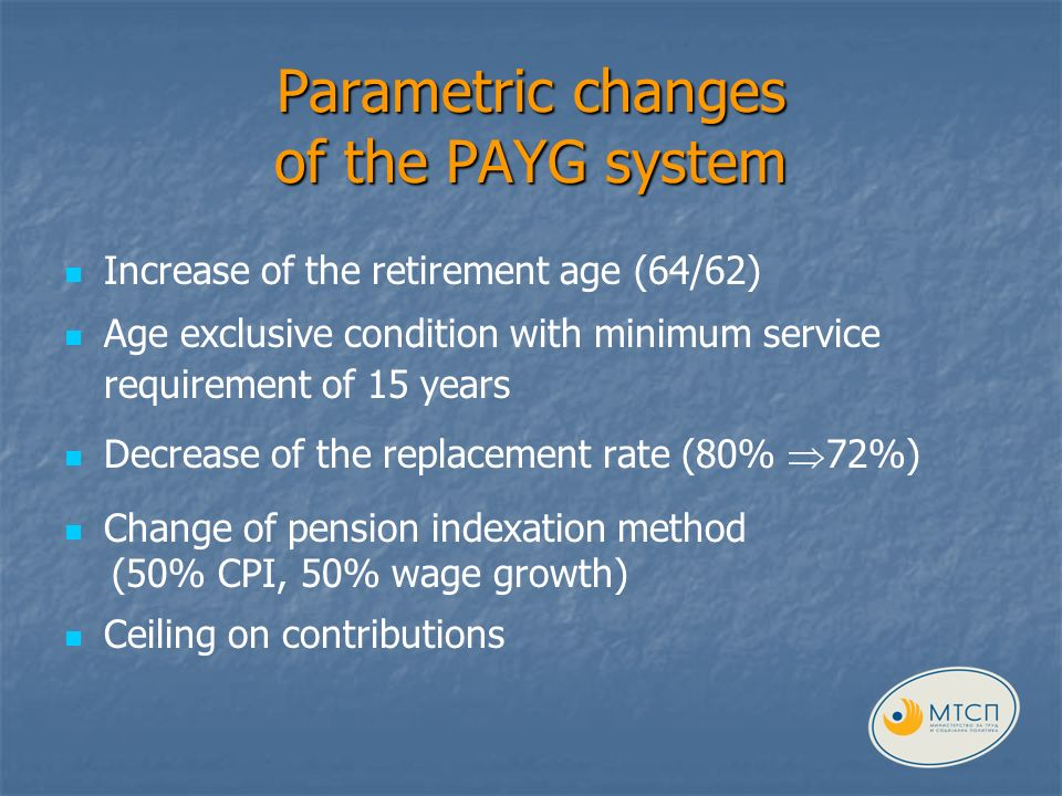 Parametric changes of the PAYG system Increase of the retirement age (64/62) Age exclusive condition with minimum service requirement of 15 years Decrease of the replacement rate (80% 72%) Change of pension indexation method (50% CPI, 50% wage growth) Ceiling on contributions