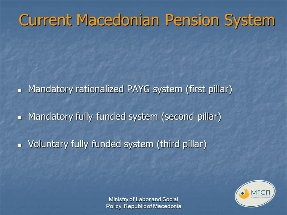 Current Macedonian Pension System Mandatory rationalized PAYG system (first pillar) Mandatory rationalized PAYG system (first pillar) Mandatory fully funded system (second pillar) Mandatory fully funded system (second pillar) Voluntary fully funded system (third pillar) Voluntary fully funded system (third pillar) Ministry of Labor and Social Policy, Republic of Macedonia