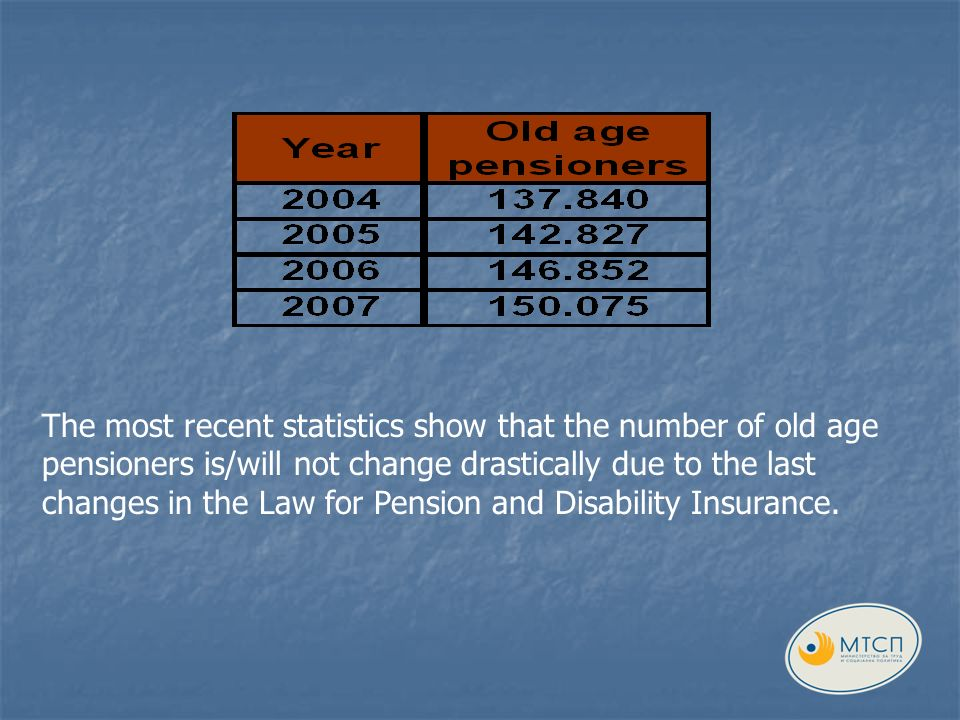The most recent statistics show that the number of old age pensioners is/will not change drastically due to the last changes in the Law for Pension and Disability Insurance.