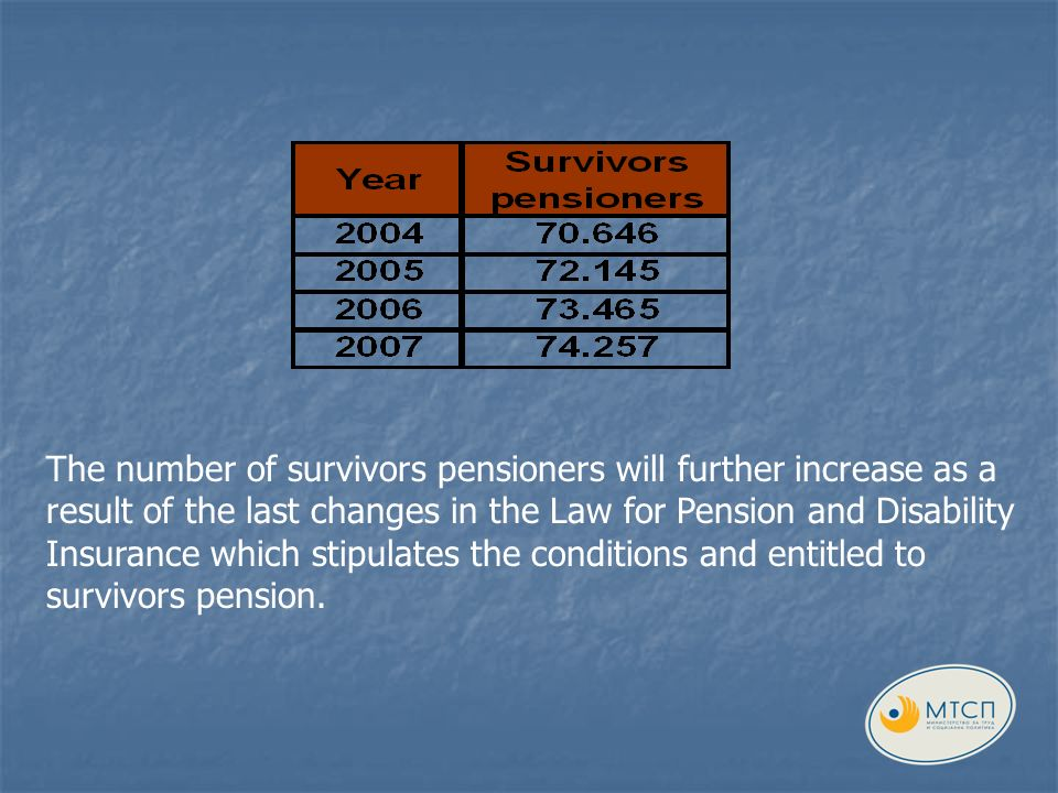 The number of survivors pensioners will further increase as a result of the last changes in the Law for Pension and Disability Insurance which stipulates the conditions and entitled to survivors pension.