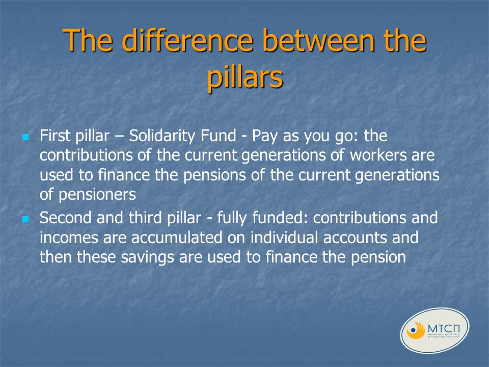The difference between the pillars First pillar – Solidarity Fund - Pay as you go: the contributions of the current generations of workers are used to finance the pensions of the current generations of pensioners Second and third pillar - fully funded: contributions and incomes are accumulated on individual accounts and then these savings are used to finance the pension