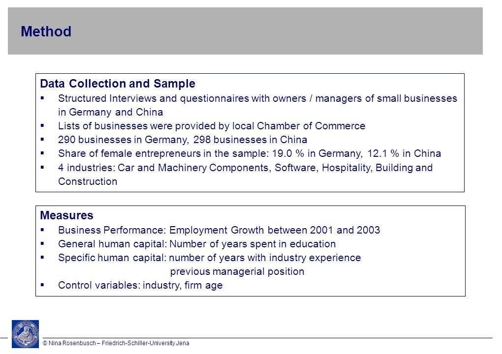 © Nina Rosenbusch – Friedrich-Schiller-University Jena Method Data Collection and Sample Structured Interviews and questionnaires with owners / managers of small businesses in Germany and China Lists of businesses were provided by local Chamber of Commerce 290 businesses in Germany, 298 businesses in China Share of female entrepreneurs in the sample: 19.0 % in Germany, 12.1 % in China 4 industries: Car and Machinery Components, Software, Hospitality, Building and Construction Measures Business Performance: Employment Growth between 2001 and 2003 General human capital: Number of years spent in education Specific human capital: number of years with industry experience previous managerial position Control variables: industry, firm age