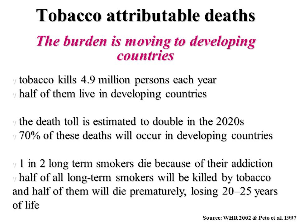 Tobacco attributable deaths The burden is moving to developing countries Source: WHR 2002 & Peto et al. 1997 v tobacco kills 4.9 million persons each