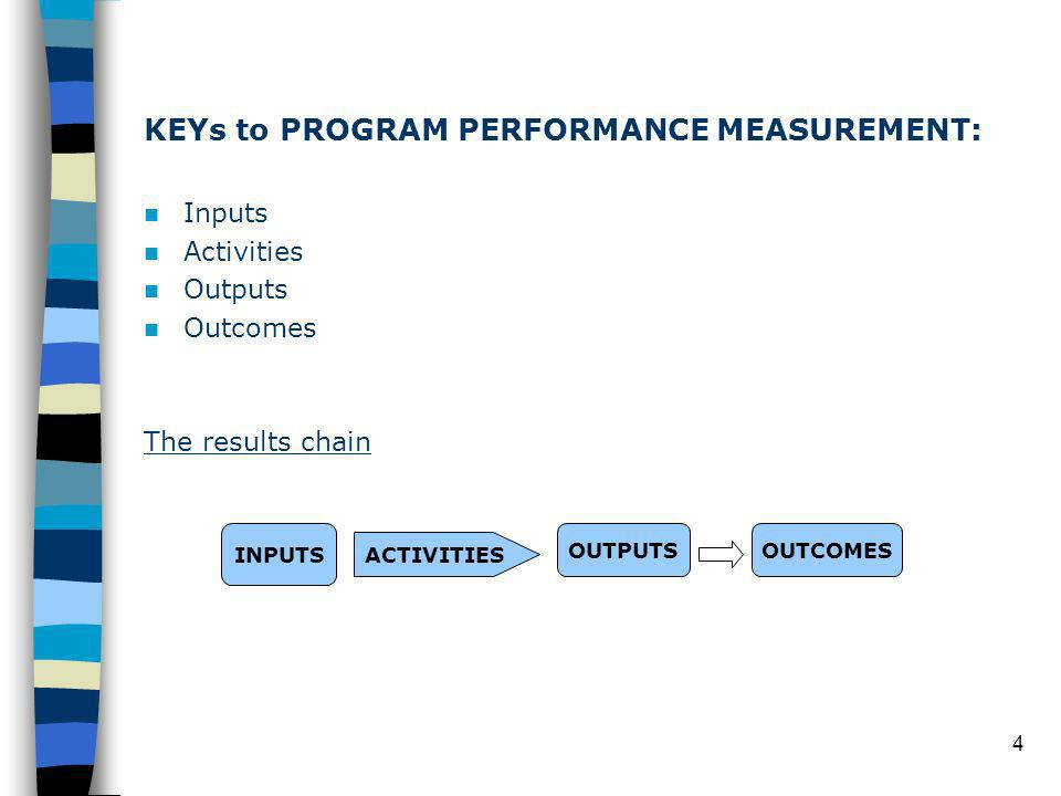 4 KEYs to PROGRAM PERFORMANCE MEASUREMENT: Inputs Activities Outputs Outcomes The results chain INPUTS OUTPUTSOUTCOMES ACTIVITIES