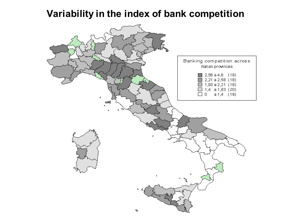 Variability in the index of bank competition