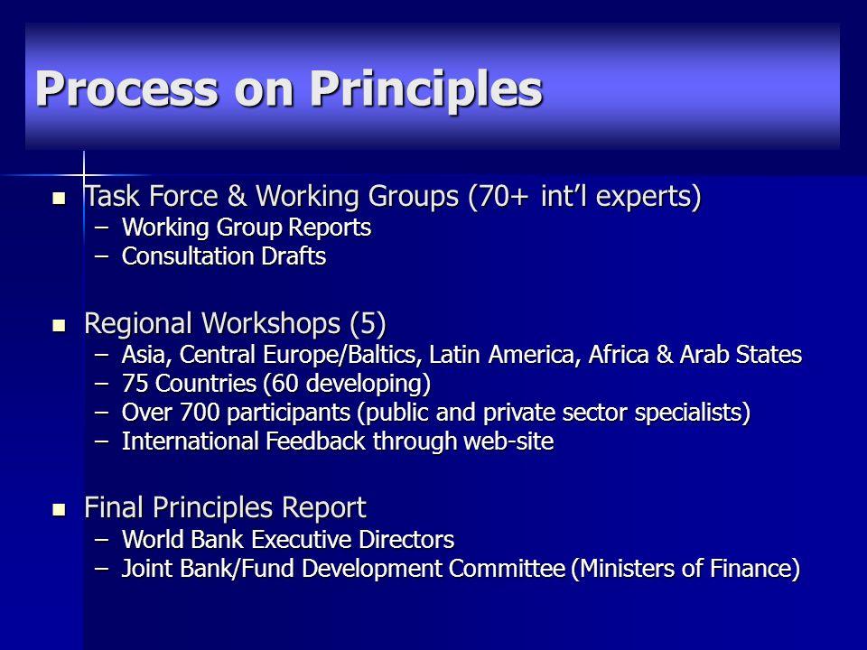 Task Force & Working Groups (70+ intl experts) Task Force & Working Groups (70+ intl experts) –Working Group Reports –Consultation Drafts Regional Wor