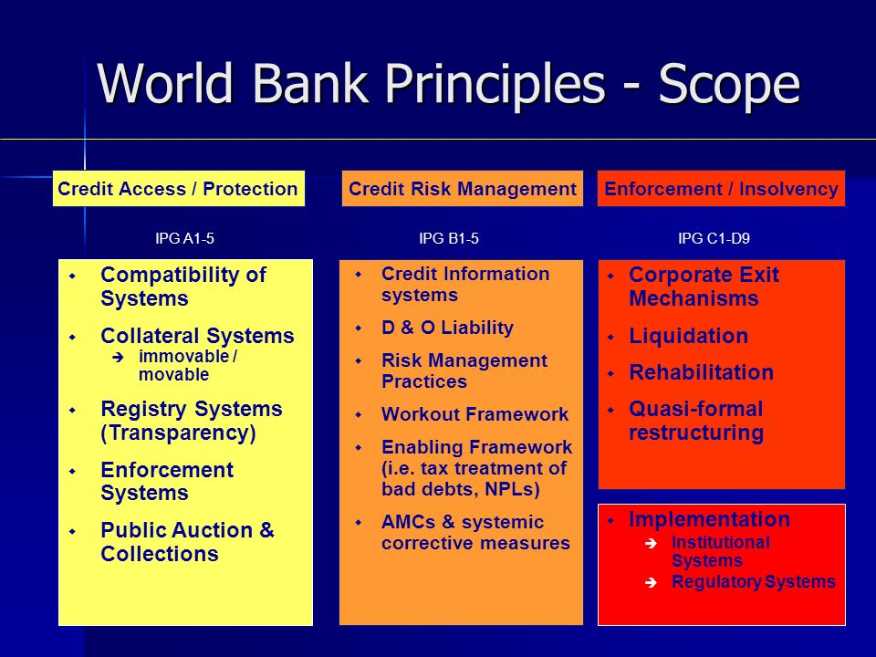 Credit Information systems D & O Liability Risk Management Practices Workout Framework Enabling Framework (i.e. tax treatment of bad debts, NPLs) AMCs