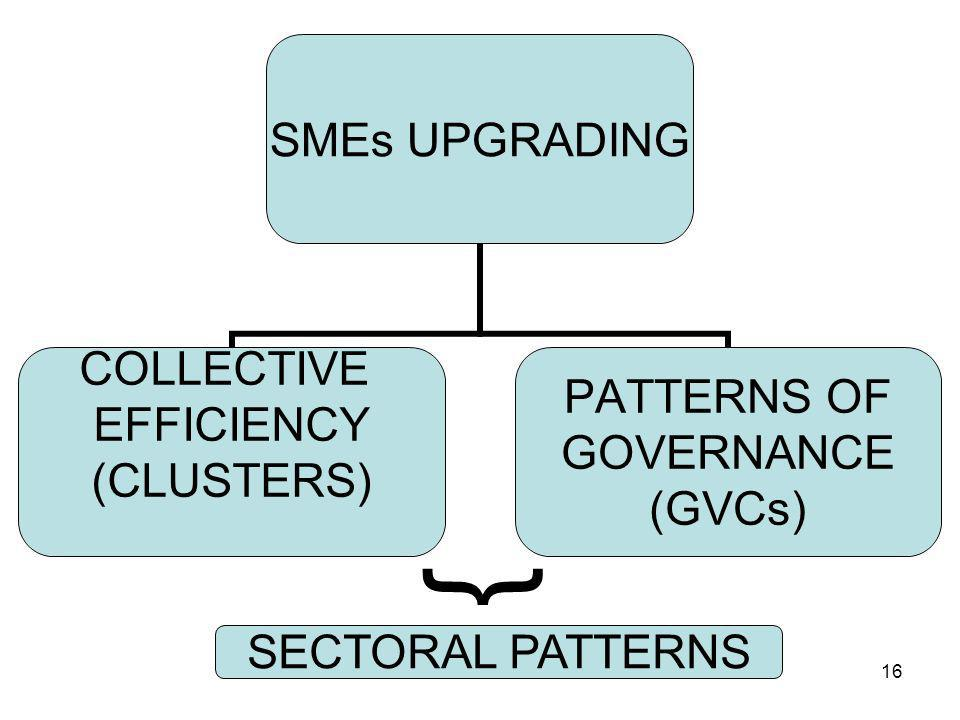 16 SMEs UPGRADING COLLECTIVE EFFICIENCY (CLUSTERS) PATTERNS OF GOVERNANCE (GVCs) } SECTORAL PATTERNS