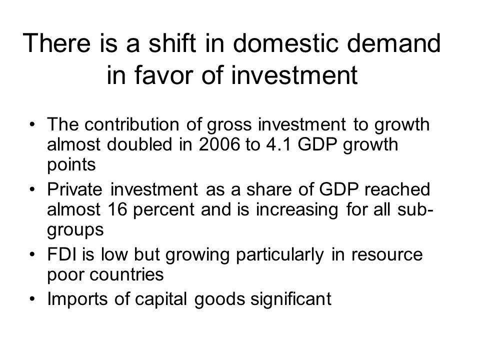 Private investment as a share of GDP Source: National Agencies and World Bank. RPLA RRLA RRLI MENA