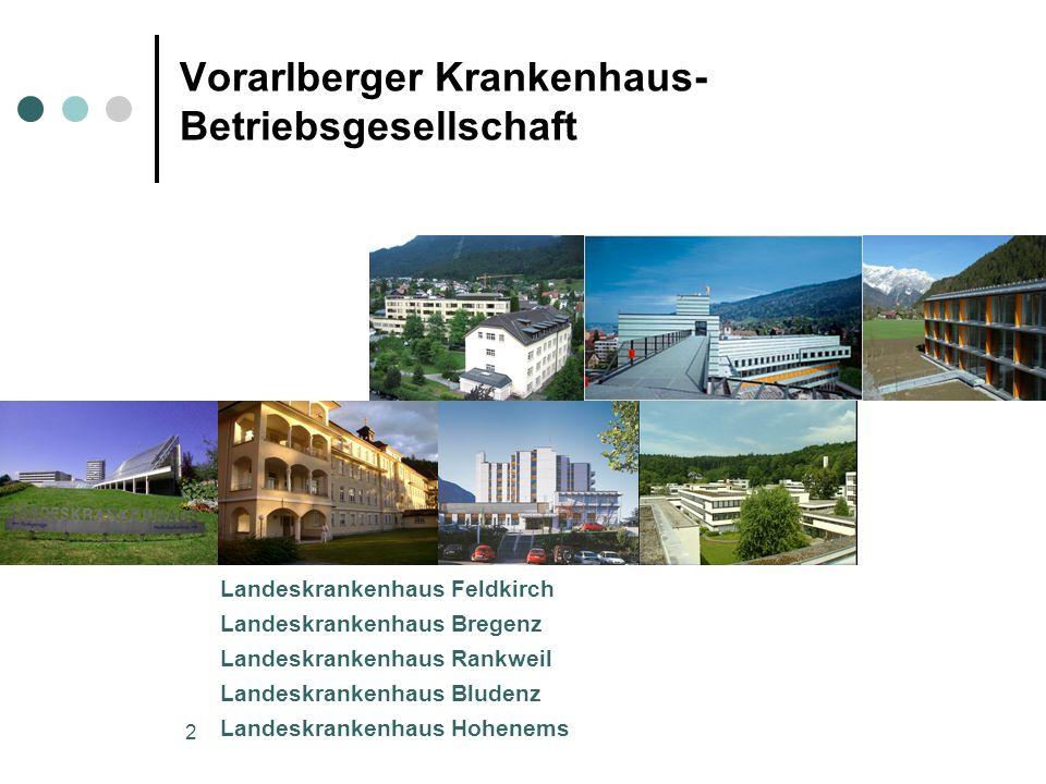 2 Vorarlberger Krankenhaus- Betriebsgesellschaft Landeskrankenhaus Feldkirch Landeskrankenhaus Bregenz Landeskrankenhaus Rankweil Landeskrankenhaus Bludenz Landeskrankenhaus Hohenems