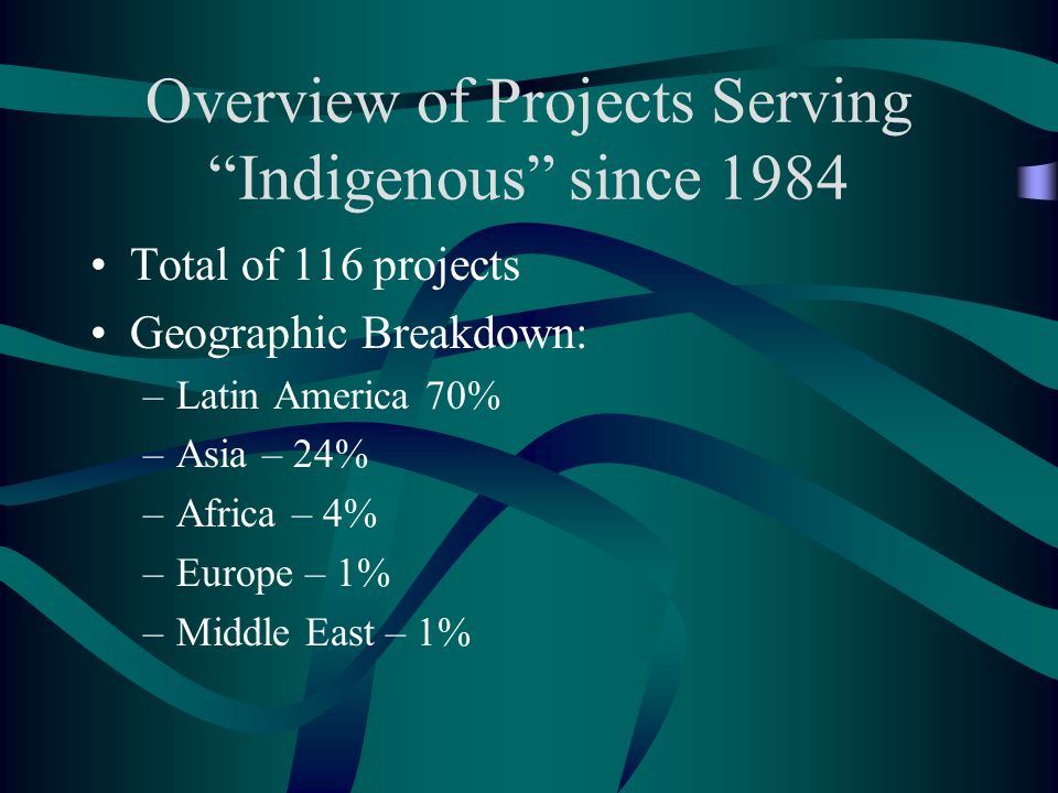 Overview of Projects Serving Indigenous since 1984 Total of 116 projects Geographic Breakdown: –Latin America 70% –Asia – 24% –Africa – 4% –Europe – 1