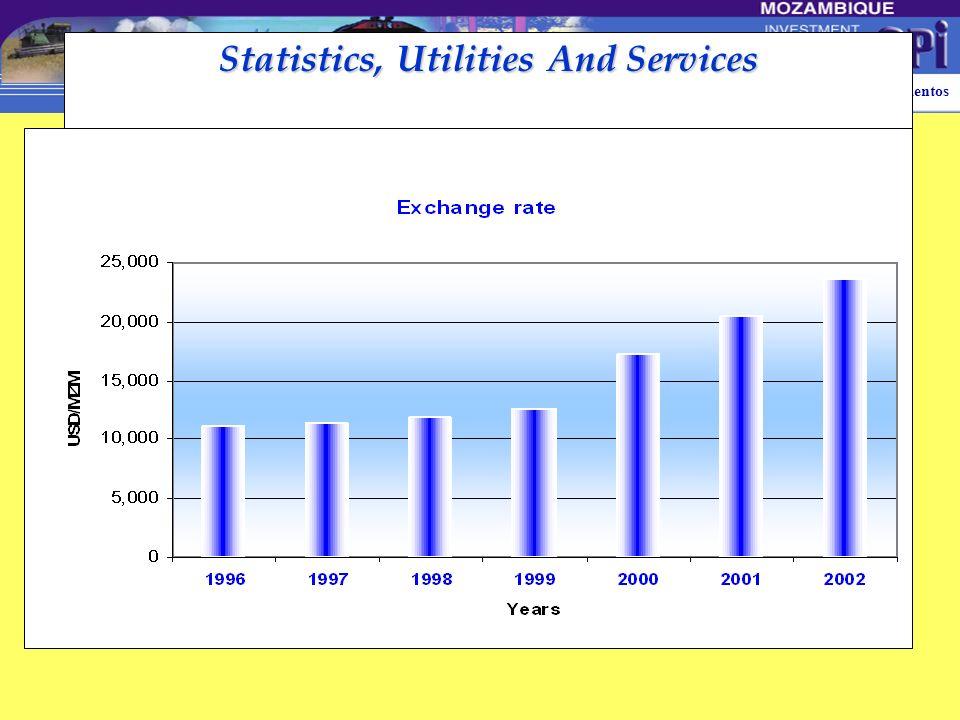 Centro de Promoção de Investimentos Statistics, Utilities And Services Statistics, Utilities And Services Macroeconomic Indicators
