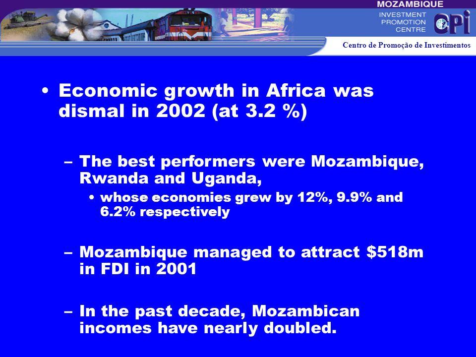 Centro de Promoção de Investimentos Statistics, Utilities And Services Macroeconomic Indicators