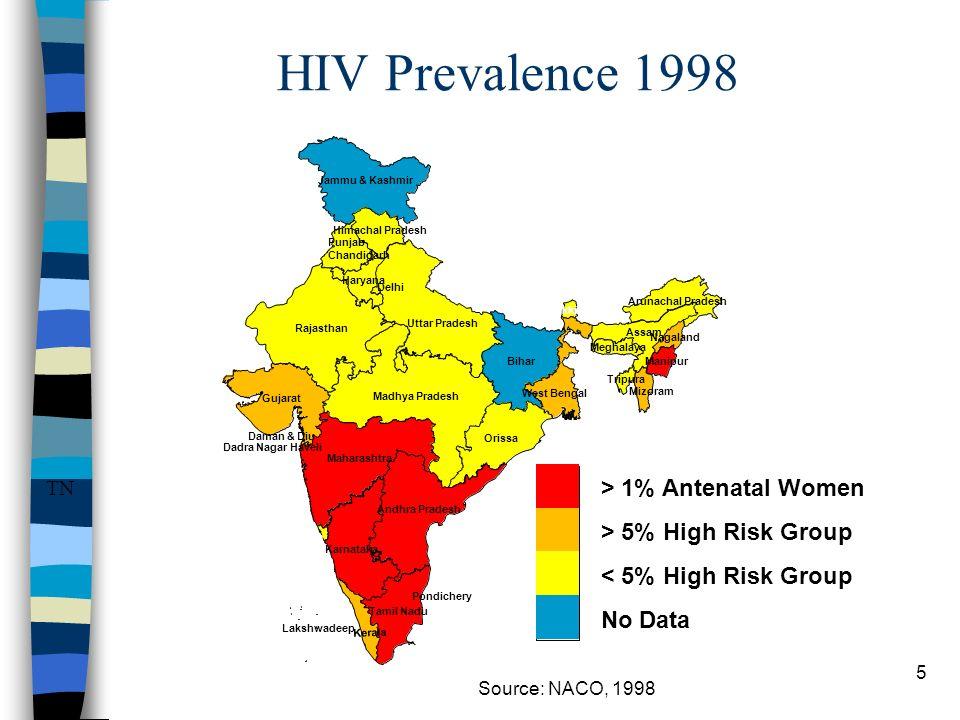 5 HIV Prevalence 1998 TN