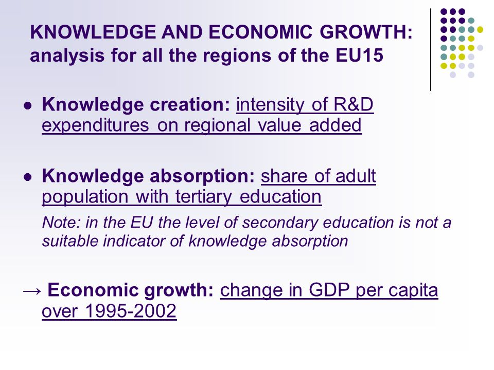 KNOWLEDGE AND ECONOMIC GROWTH: analysis for all the regions of the EU15 Knowledge creation: intensity of R&D expenditures on regional value added Knowledge absorption: share of adult population with tertiary education Note: in the EU the level of secondary education is not a suitable indicator of knowledge absorption Economic growth: change in GDP per capita over 1995-2002