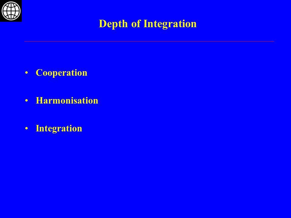 Depth of Integration Cooperation Harmonisation Integration
