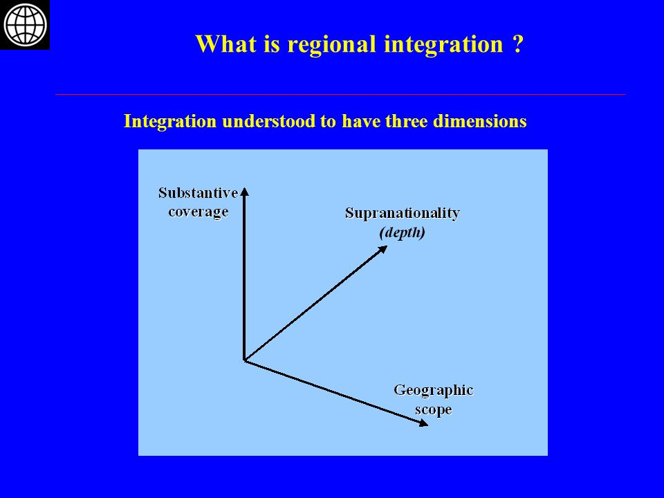 What is regional integration ? Integration understood to have three dimensions