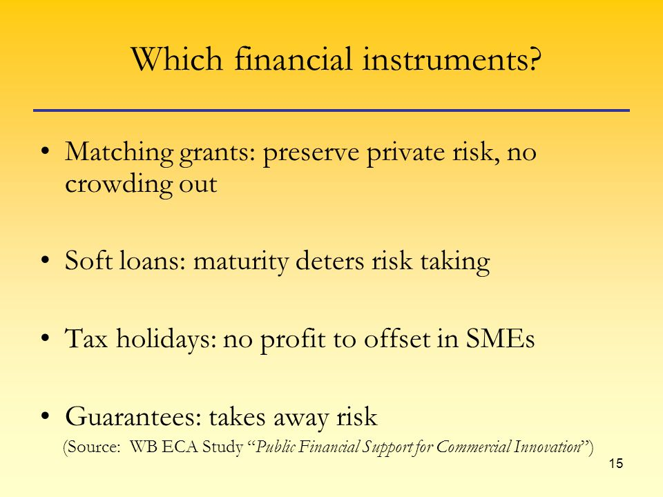 15 Which financial instruments.