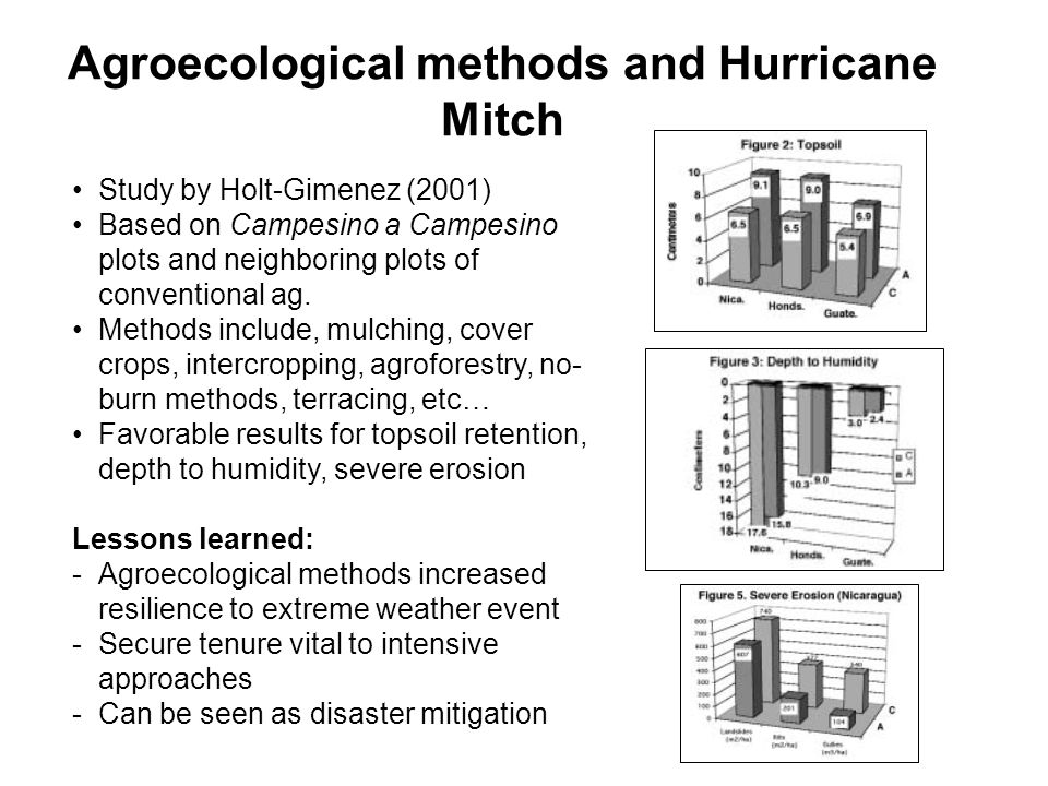 Agroecological methods and Hurricane Mitch Study by Holt-Gimenez (2001) Based on Campesino a Campesino plots and neighboring plots of conventional ag.