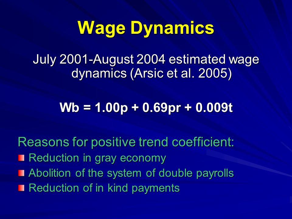 Wage Dynamics July 2001-August 2004 estimated wage dynamics (Arsic et al.