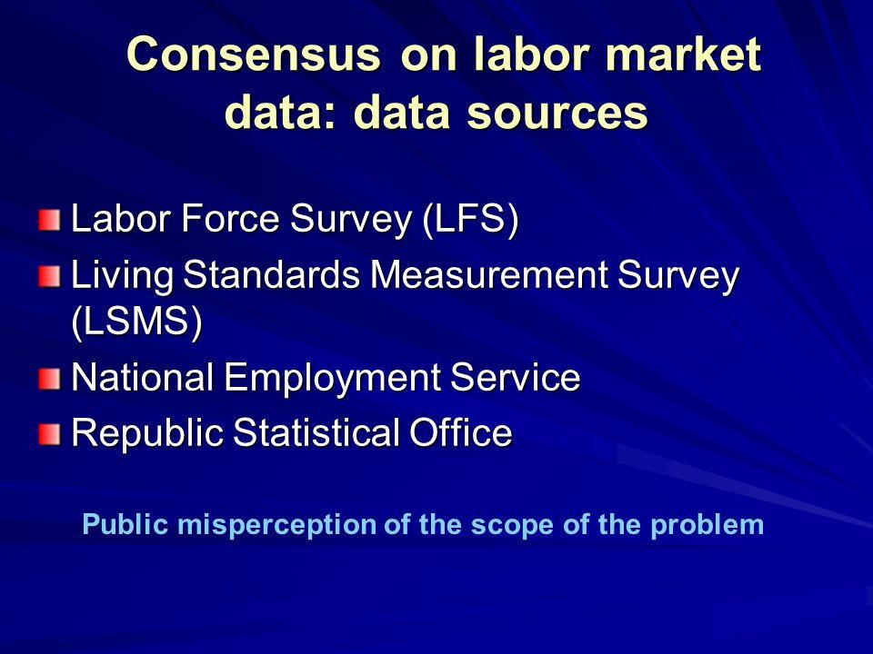 Background Regional Study 2 Indicators used –Socioeconomic status (1.