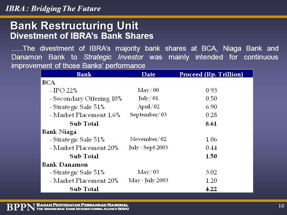 BPPN Badan Penyehatan Perbankan Nasional The Indonesian Bank Restructuring Agency (IBRA) IBRA : Bridging The Future 9 Banks Indicators under IBRA …..i