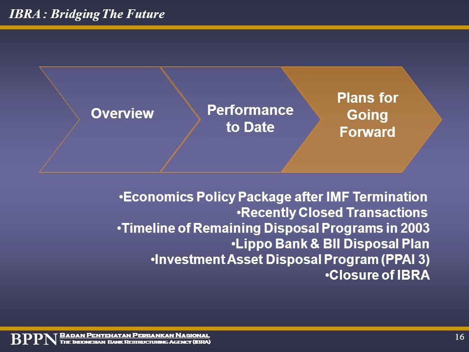 BPPN Badan Penyehatan Perbankan Nasional The Indonesian Bank Restructuring Agency (IBRA) IBRA : Bridging The Future 15 Contribution to Fiscal Support