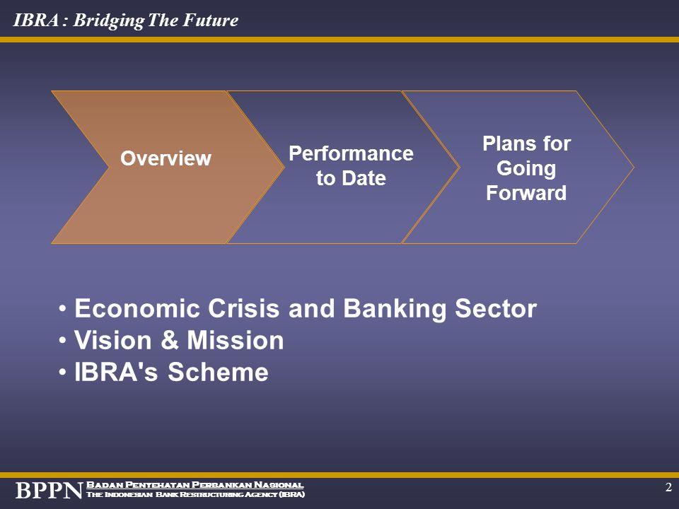 BPPN Badan Penyehatan Perbankan Nasional The Indonesian Bank Restructuring Agency (IBRA) IBRA : Bridging The Future 1 Agenda : Overview Performance to
