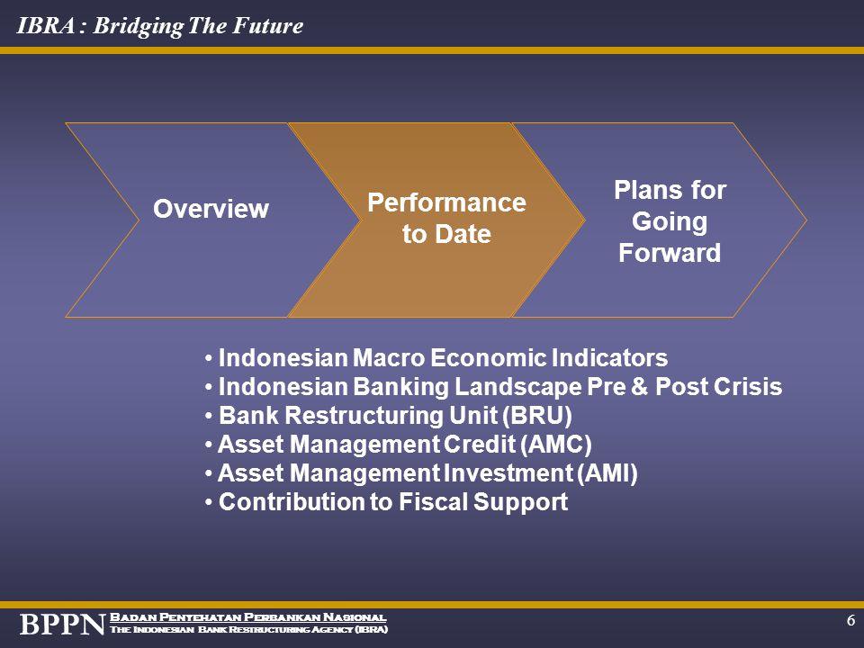 BPPN Badan Penyehatan Perbankan Nasional The Indonesian Bank Restructuring Agency (IBRA) IBRA : Bridging The Future 5 IBRA's Scheme I B R A FAILED BAN