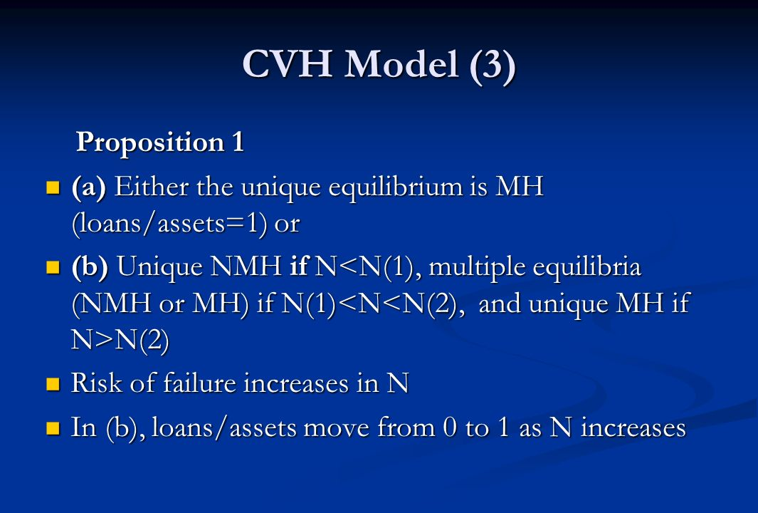 CVH Model (3) Proposition 1 Proposition 1 (a) Either the unique equilibrium is MH (loans/assets=1) or (a) Either the unique equilibrium is MH (loans/assets=1) or (b) Unique NMH if N N(2) (b) Unique NMH if N N(2) Risk of failure increases in N Risk of failure increases in N In (b), loans/assets move from 0 to 1 as N increases In (b), loans/assets move from 0 to 1 as N increases