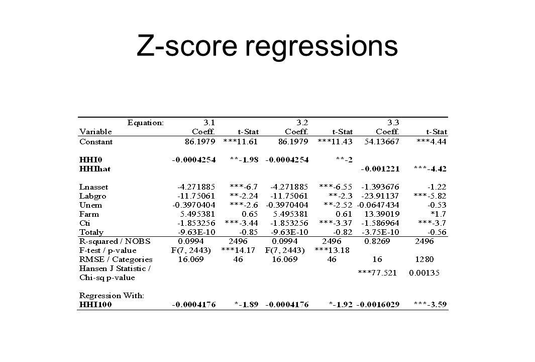 Z-score regressions