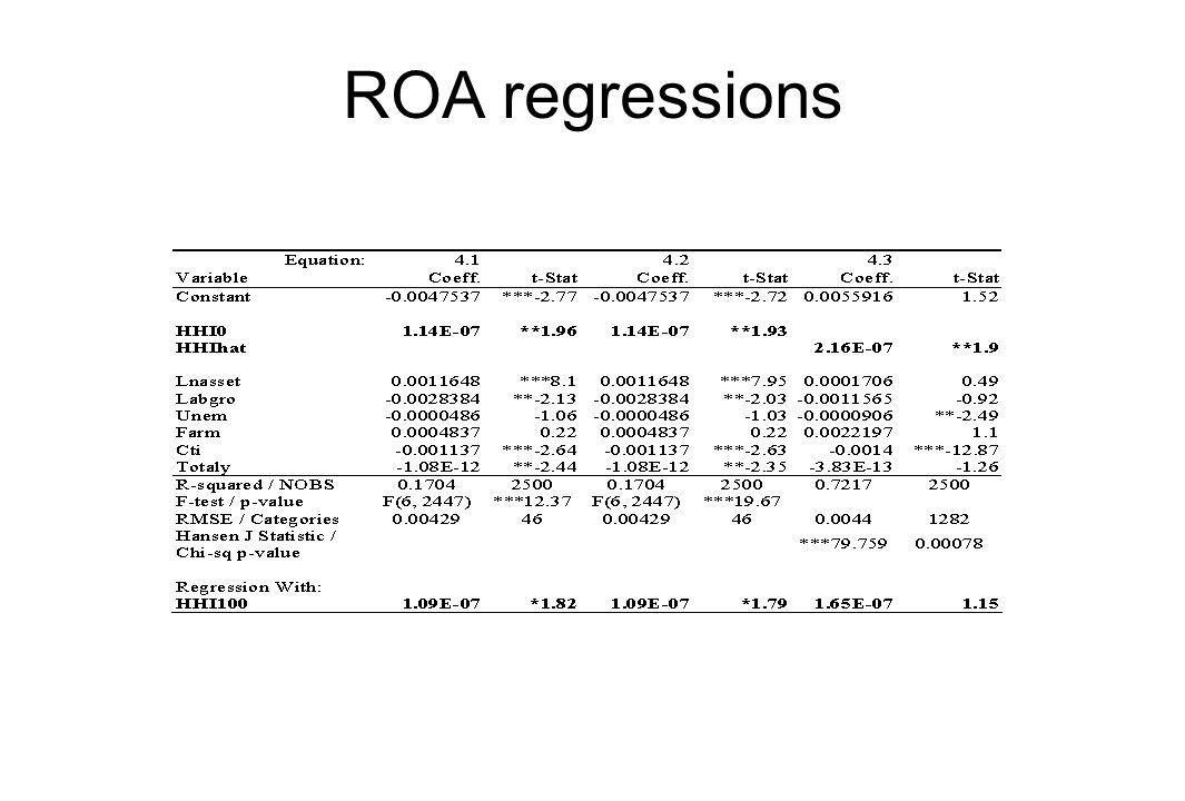 ROA regressions