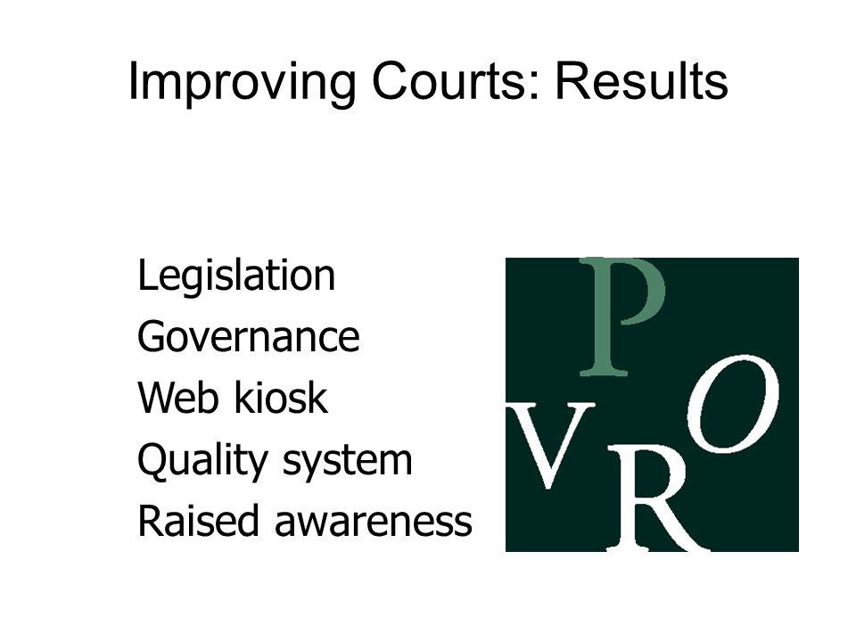 Improving Courts: Results Legislation Governance Web kiosk Quality system Raised awareness