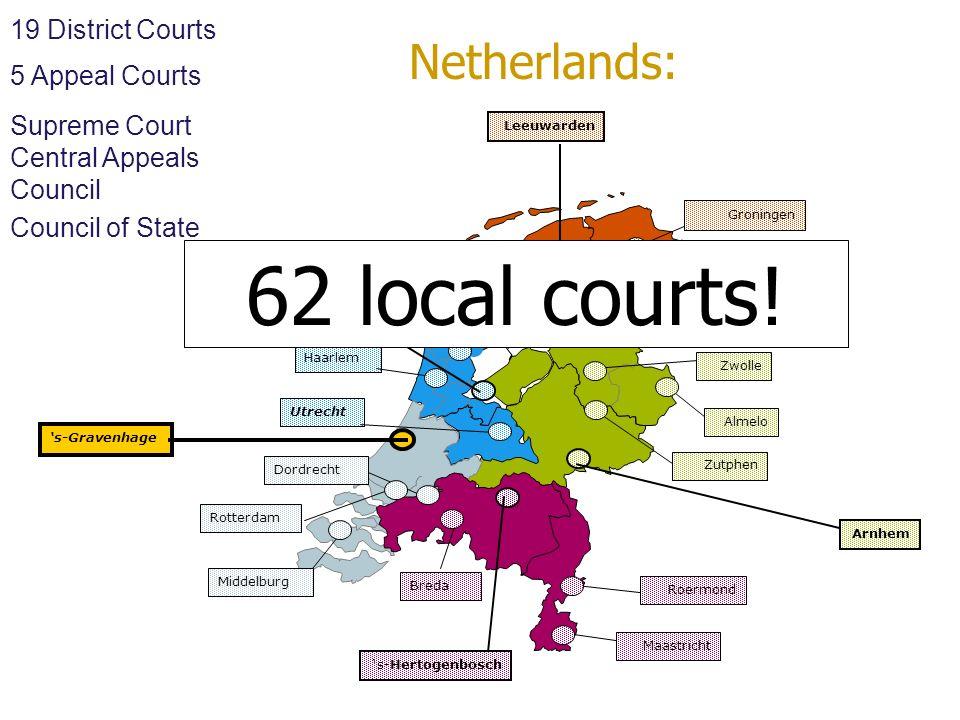 Supreme Court 19 District Courts 5 Appeal Courts Central Appeals Council Netherlands: Zwolle Almelo Zutphen Groningen Assen Alkmaar Haarlem Utrecht Ro