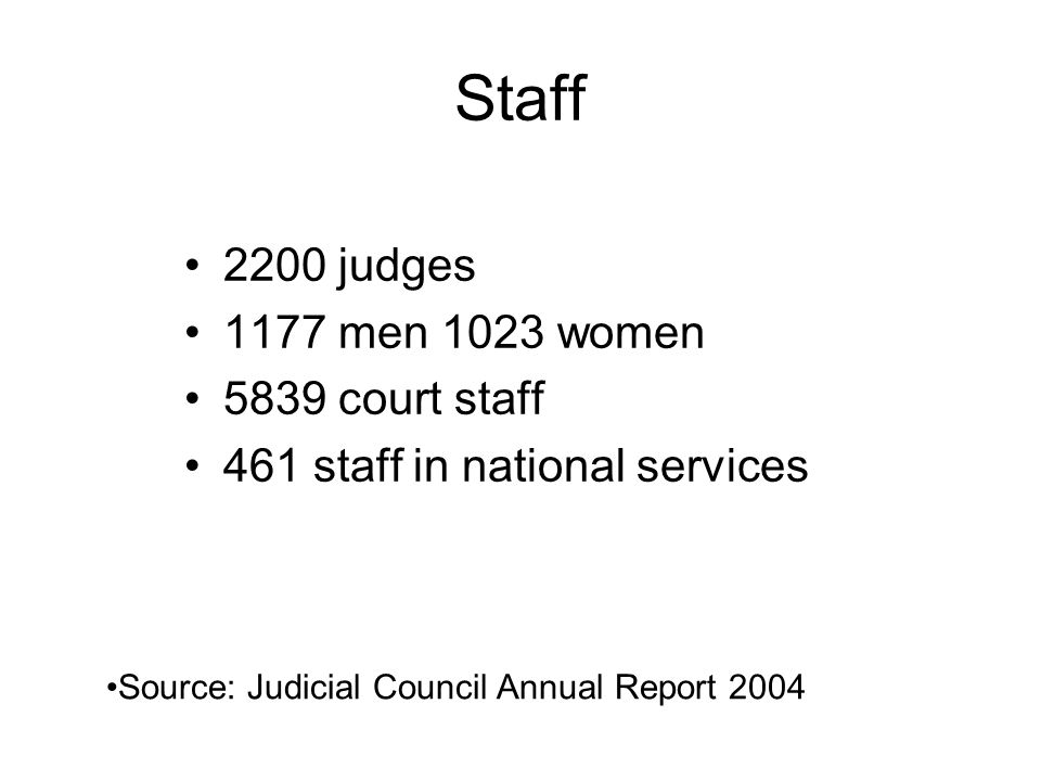 Staff 2200 judges 1177 men 1023 women 5839 court staff 461 staff in national services Source: Judicial Council Annual Report 2004