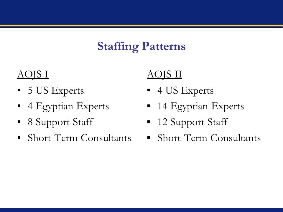 Staffing Patterns AOJS I 5 US Experts 4 Egyptian Experts 8 Support Staff Short-Term Consultants AOJS II 4 US Experts 14 Egyptian Experts 12 Support St