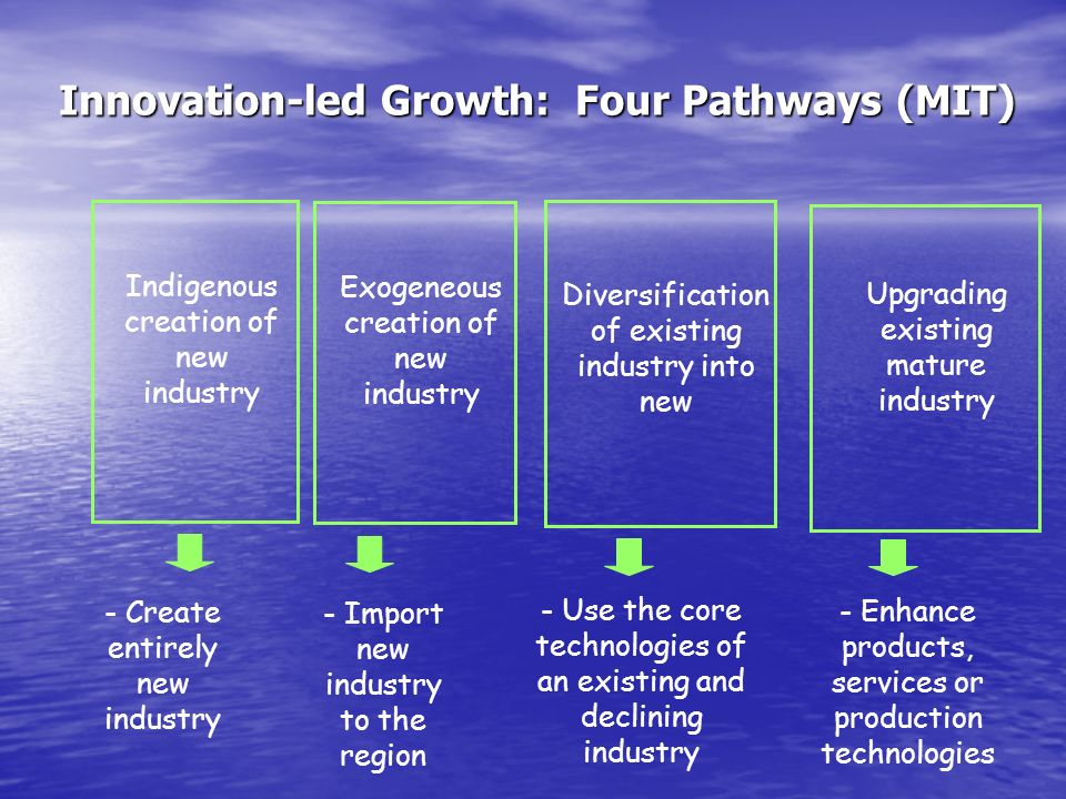 Innovation-led Growth: Four Pathways (MIT) Indigenous creation of new industry Exogeneous creation of new industry Diversification of existing industry into new - Create entirely new industry - Import new industry to the region - Use the core technologies of an existing and declining industry Upgrading existing mature industry - Enhance products, services or production technologies