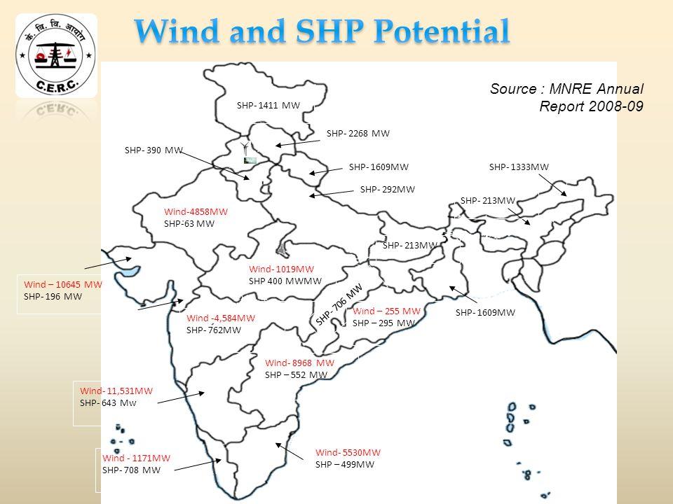 Wind- 11,531MW SHP- 643 Mw Wind – 10645 MW SHP- 196 MW Wind -4,584MW SHP- 762MW Wind- 8968 MW SHP – 552 MW Wind - 1171MW SHP- 708 MW Wind- 1019MW SHP 400 MWMW Wind – 255 MW SHP – 295 MW Wind-4858MW SHP-63 MW Wind- 5530MW SHP – 499MW SHP- 2268 MW SHP- 1411 MW SHP- 1609MW SHP- 292MW SHP- 390 MW SHP- 706 MW SHP- 213MW SHP- 1609MW SHP- 1333MW SHP- 213MW Source : MNRE Annual Report 2008-09