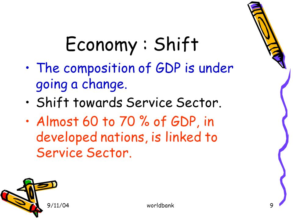9/11/04worldbank9 Economy : Shift The composition of GDP is under going a change.