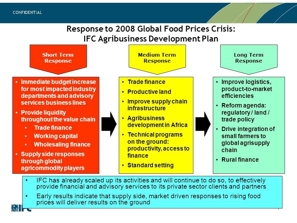Response to 2008 Global Food Prices Crisis: IFC Agribusiness Development Plan Short Term Response Medium Term Response Long Term Response Immediate bu