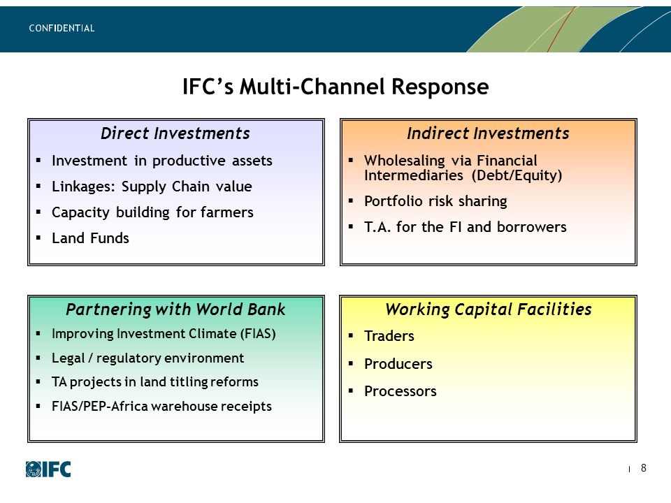 IFCs Multi-Channel Response 8 Indirect Investments Wholesaling via Financial Intermediaries (Debt/Equity) Portfolio risk sharing T.A. for the FI and b