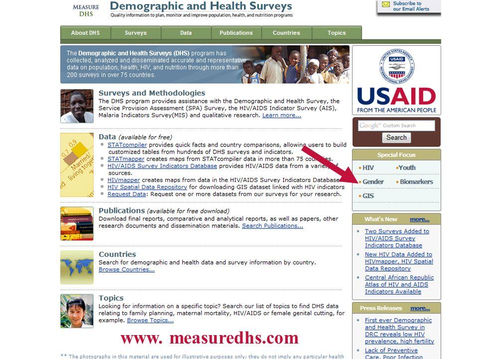 www. measuredhs.com