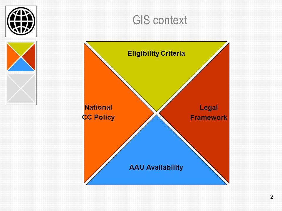 3 GIS architecture (Greening Framework) Procedures Priority Areas Verification Monitoring