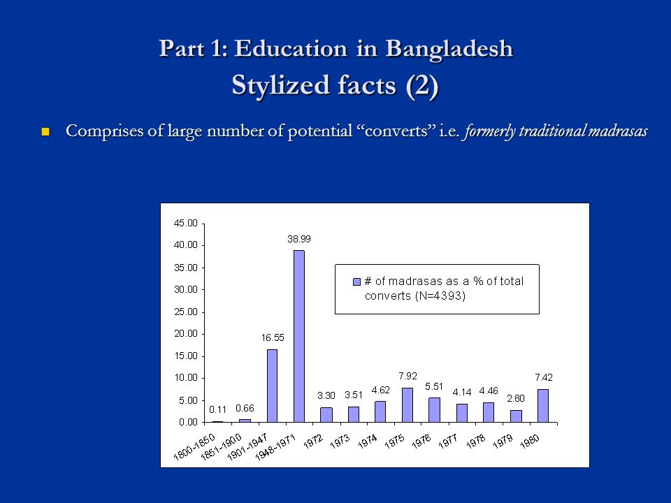 Part 1: Education in Bangladesh Stylized facts (2) Comprises of large number of potential converts i.e.