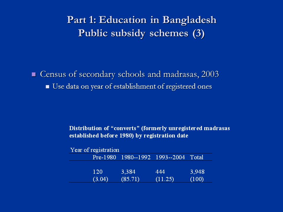 Part 1: Education in Bangladesh Public subsidy schemes (3) Census of secondary schools and madrasas, 2003 Census of secondary schools and madrasas, 2003 Use data on year of establishment of registered ones Use data on year of establishment of registered ones