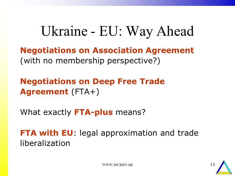 www.ier.kiev.ua14 Ukraine - EU: Way Ahead Negotiations on Association Agreement (with no membership perspective?) Negotiations on Deep Free Trade Agre