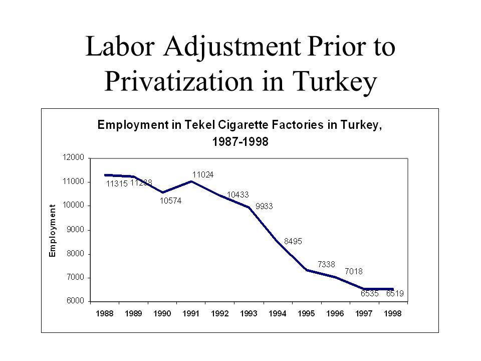 Labor Adjustment Prior to Privatization in Turkey