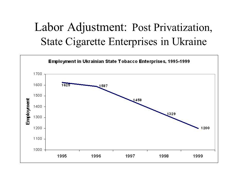 Labor Adjustment: Post Privatization, State Cigarette Enterprises in Ukraine