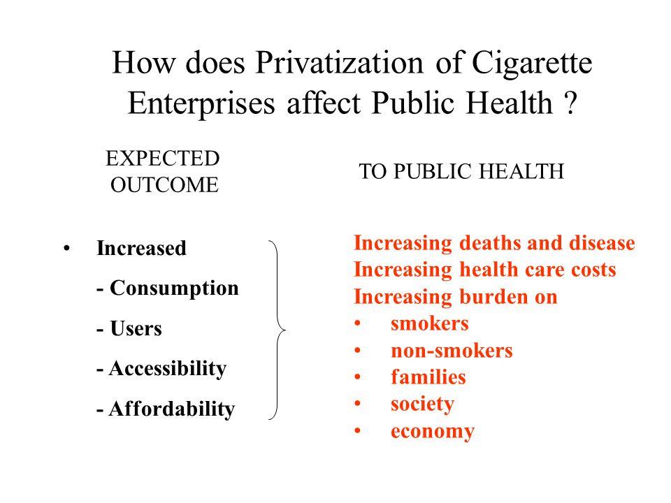 How does Privatization of Cigarette Enterprises affect Public Health .