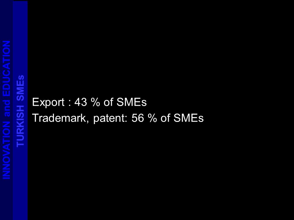 Export : 43 % of SMEs Trademark, patent: 56 % of SMEs INNOVATION and EDUCATION TURKISH SMEs